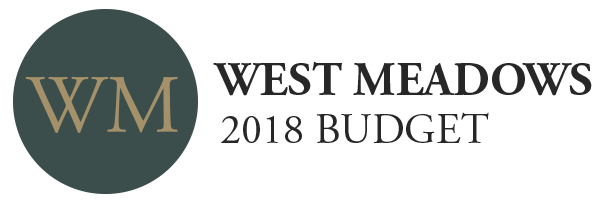 wm-2018-budget